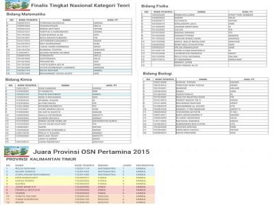 Selamat kepada Pemenang OSN-Pertamina 2015, Finalis Tingkat Nasional dan Juara Provinsi Kalimantan Timur, Kategori Teori.